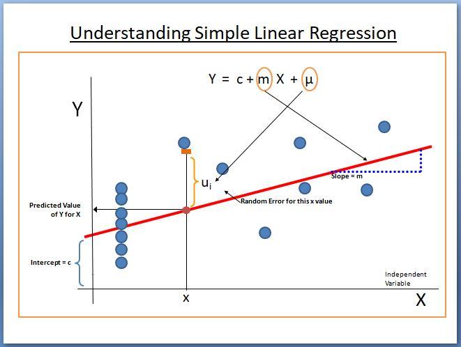 Linear Reg3